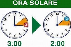 Ritorna l'ora solare, stanotte lancette indietro