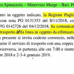 """""""Potenziamento del trasporto su gomma per la tratta Spinazzola-Minervino-Bari"""""""